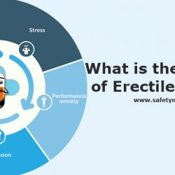 What is the main Psychological cause of erectile dysfunction?
