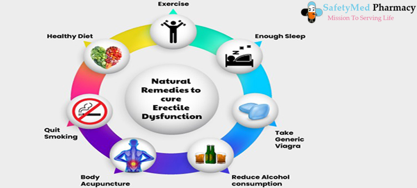 Treat Erectile Dysfunction: Natural and Alternative remedies